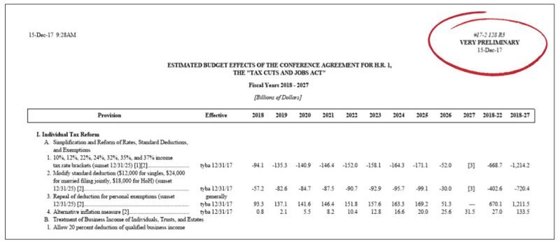 Tax Reform Blog Post Amendment